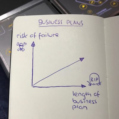 Why Lengthy Business Plans Increase The Risk Of Failure