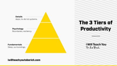 How to use 'The 3 Tiers of Productivity'