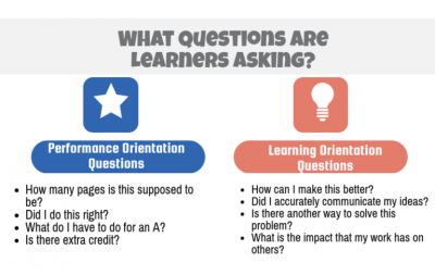Creating a Learning Orientation Versus a Performance Orientation
