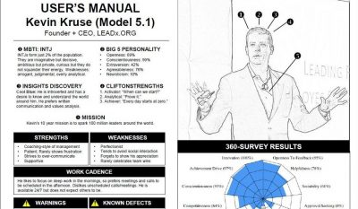 How To Create Your Leadership User's Manual
