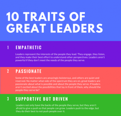 10 Crucial Characteristics of Great Leaders