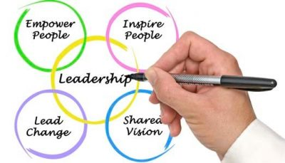 Leadership Styles in Relation to Employees' Trust & Organizational Change Capacity