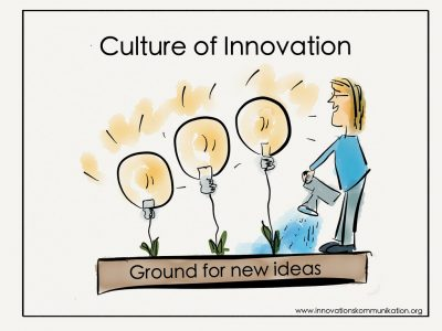 Innovation capacity, organisational culture and gender