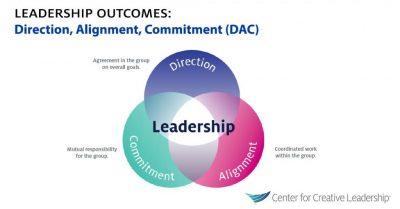 How Do You Make Good Leadership Happen?