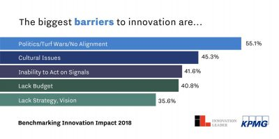 Benchmarking Innovation Impact 2018