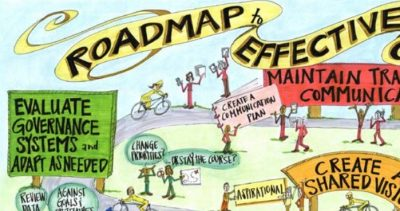 Roadmap to Effective Governance
