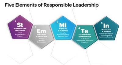 Stakeholder-Centric Leadership Linked to Stronger Financial Performance